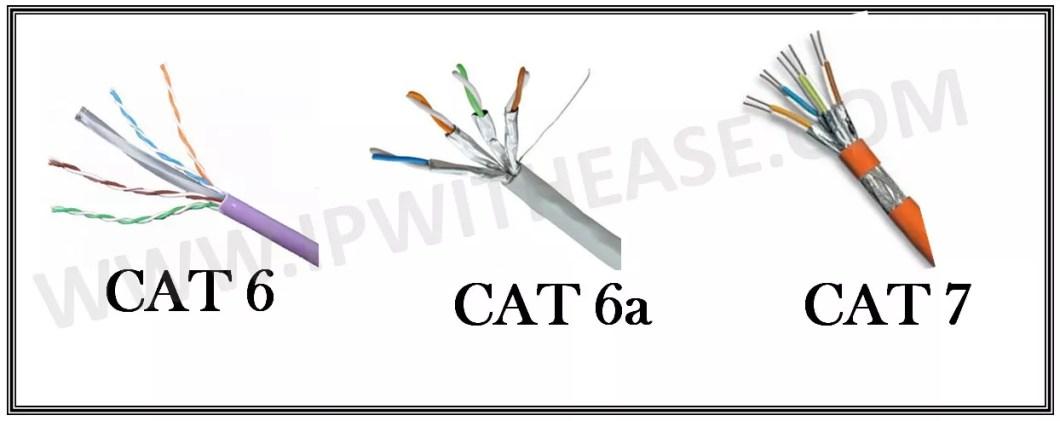 cat6-vs-cat6a-vs-cat7