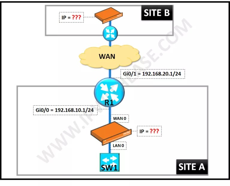 how to discover riverbed steelhead connected in cisco network
