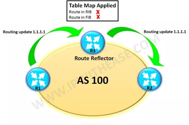 understand-and-configure-bgp-table-map