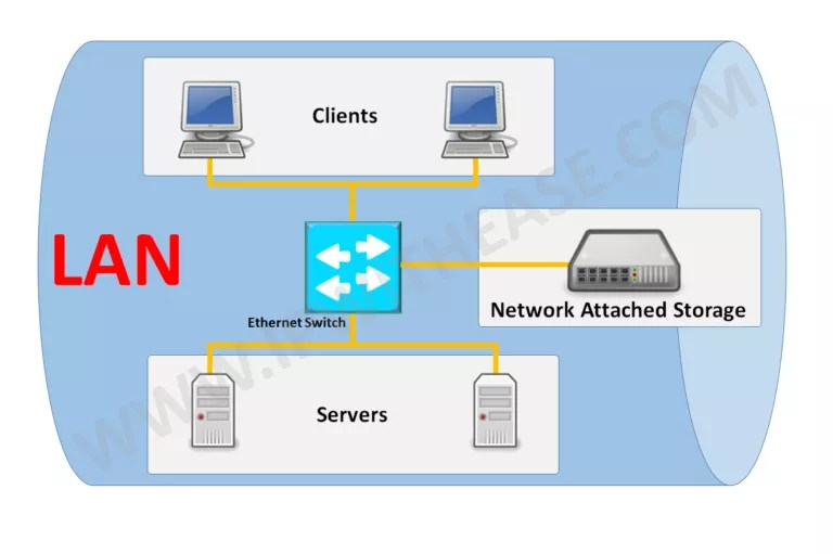 nas-network-attached-storage