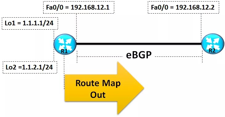 using-advertisement-control-in-bgp-with-incorrect-route-map-name