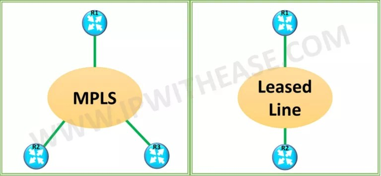 leased line vs mpls