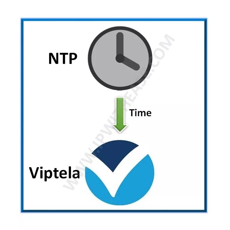 Cisco Viptela NTP Configuration
