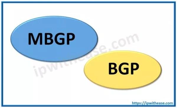 BGP VS MBGP