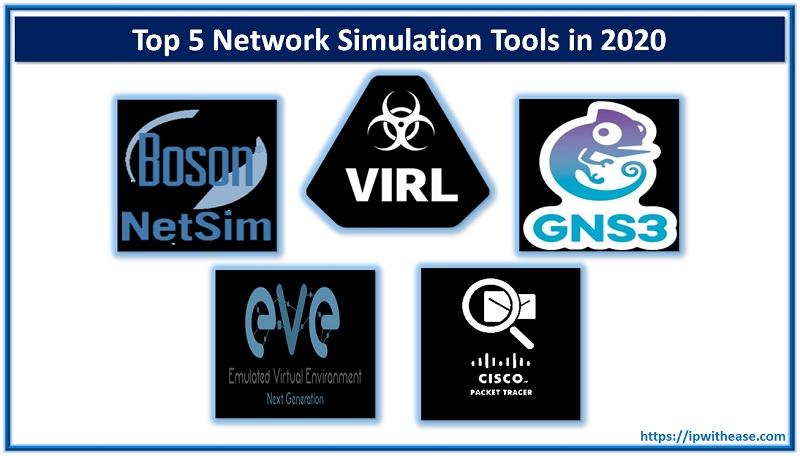 Network Simulation Tools