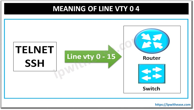 meaning of line vty 04