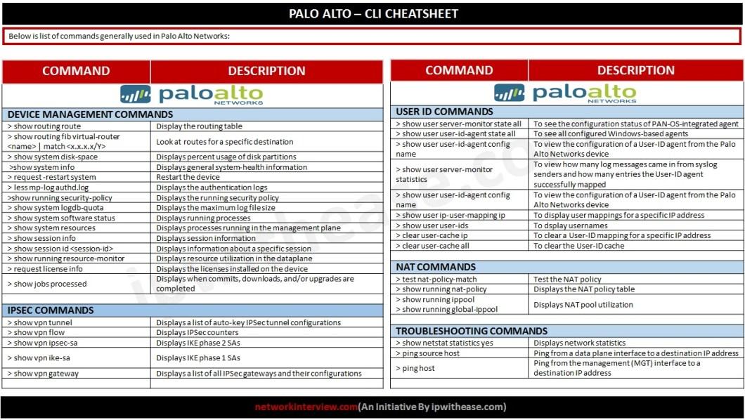 PALO ALTO CLI CHEATSHEET