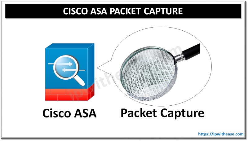 CISCO ASA PACKET CAPTURE