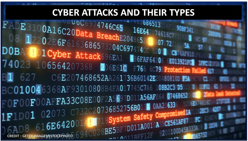 CYBER ATTACKS AND ITS TYPES
