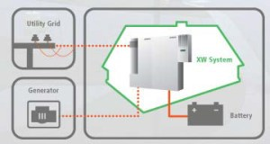 Backup power system diagram
