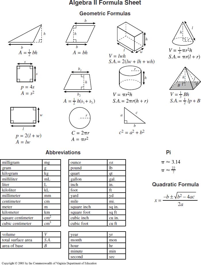 Algebra II Math Formula Sheet