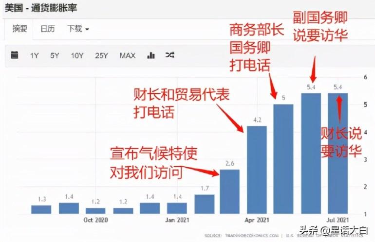 「中國快幫幫阿富汗吧!」聯合國對華提出要求,耿爽這回把話挑明說