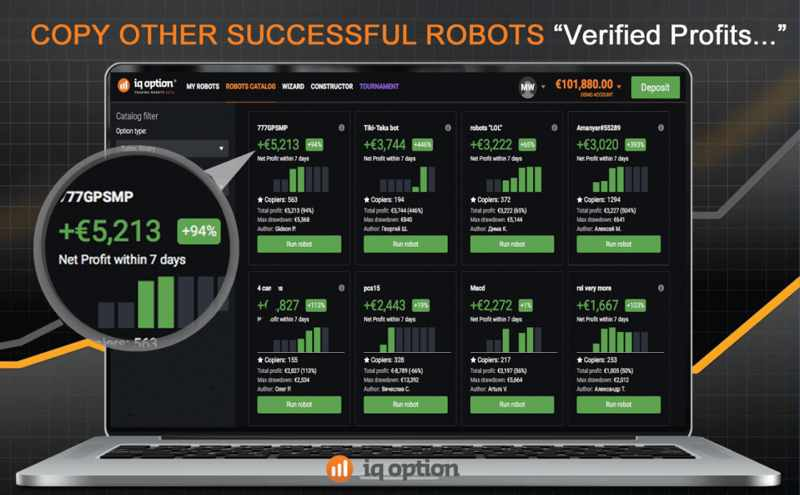 Iq Option Robot