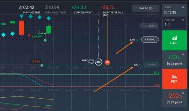 Difference between iq option and forex trading