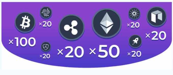 new cryptocurrency multipliers on iqoption exchange