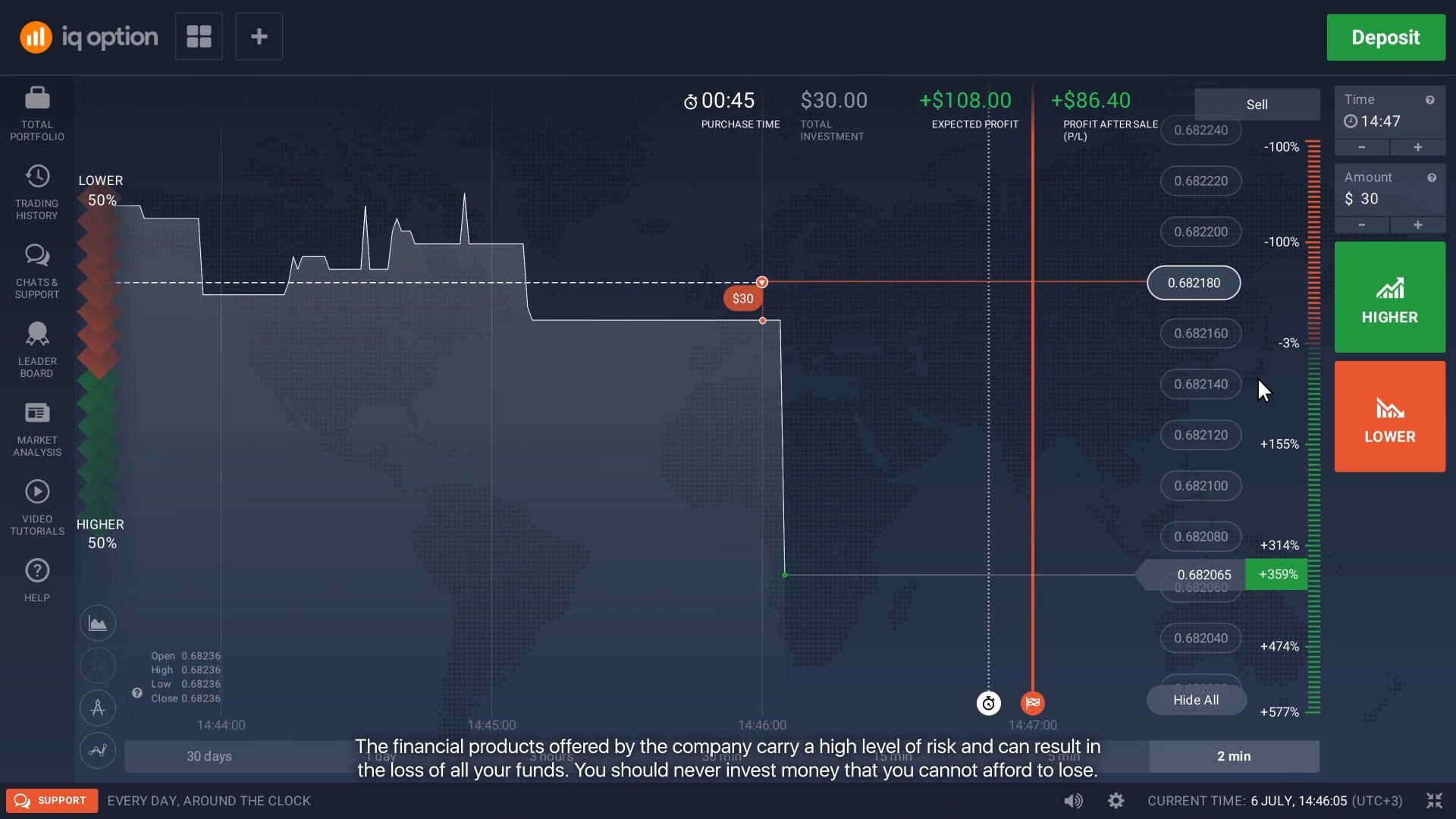 trgovanje binarnim opcijama i forex binarne opcije nas trguju niskim minimalnim depozitom