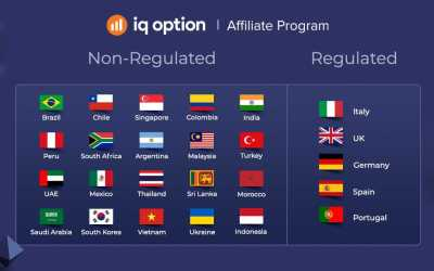 Top countries to promote – registration to depotisits (FTD) conversion