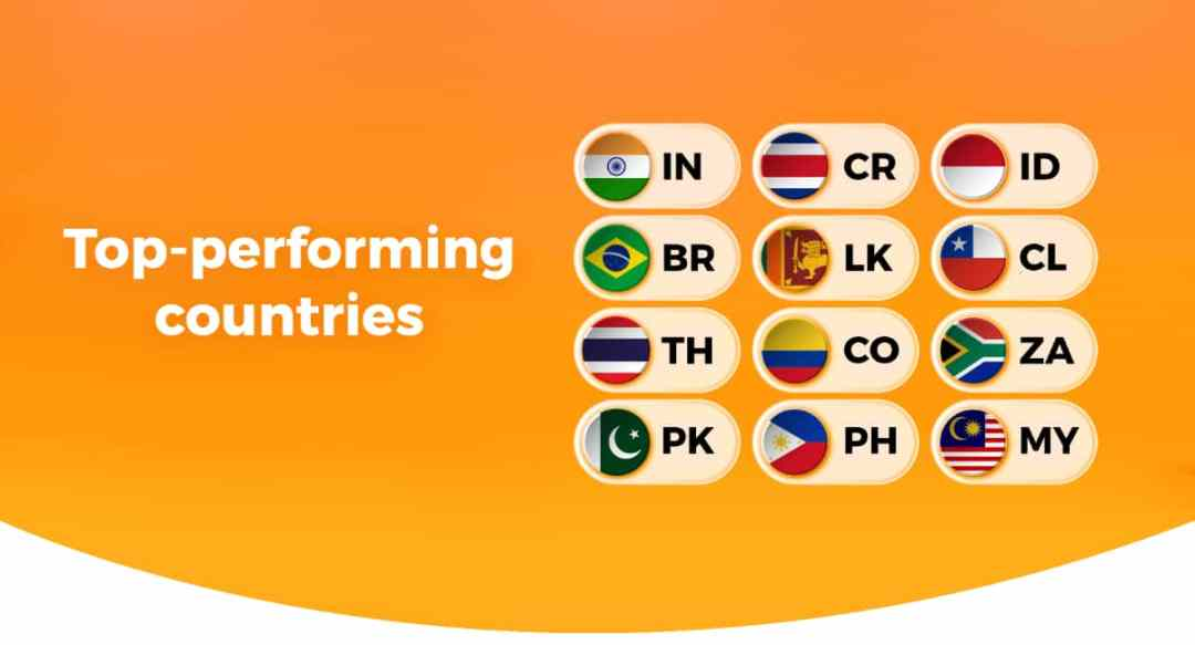 top performing countries 082020