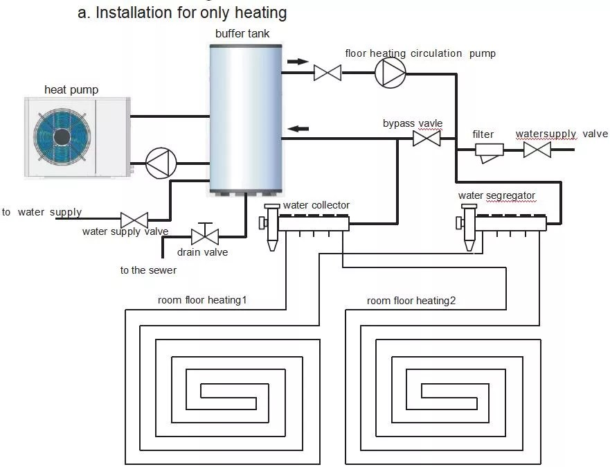 DC inverter heat pump with 11kw Air to water heat pump