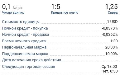 Plus500_активы_информация