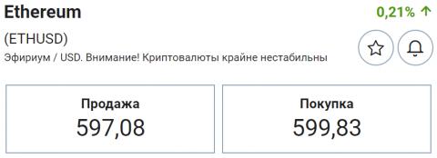 C:\Users\Administrator\Pictures\Торговля_Ethereum_Plus500.png