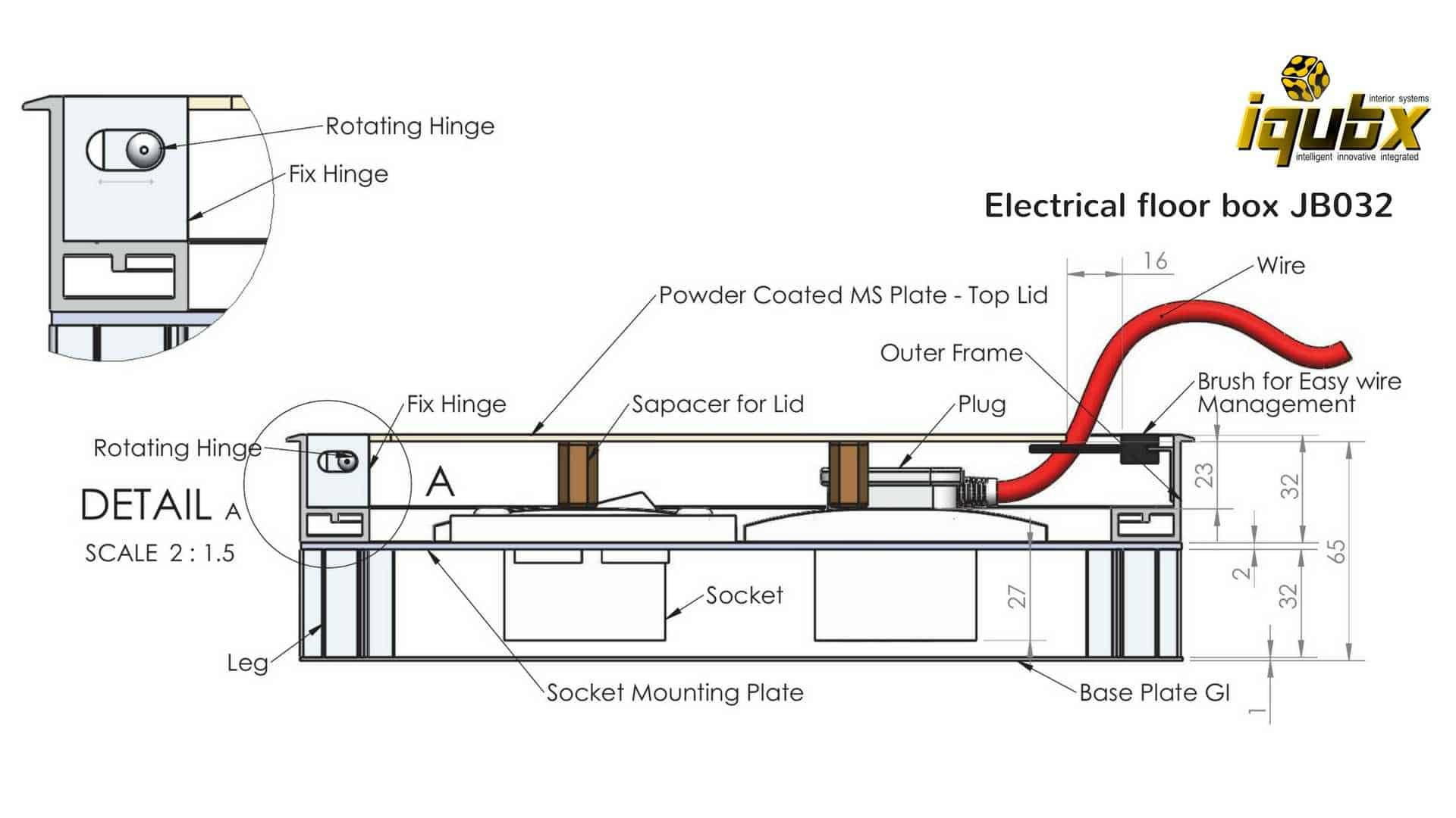 Electrical Outlet Box Height From Floor