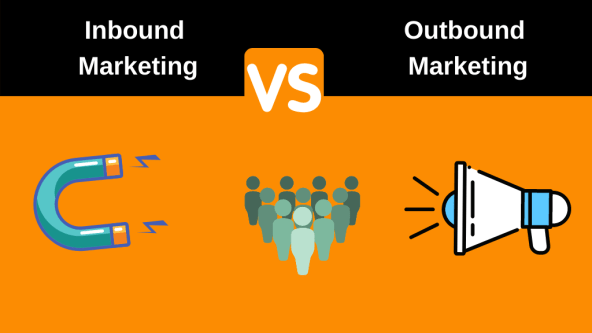 Differences between inbound marketing and outbound marketing.