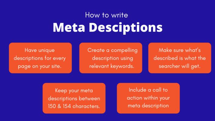 Meta Desciptions