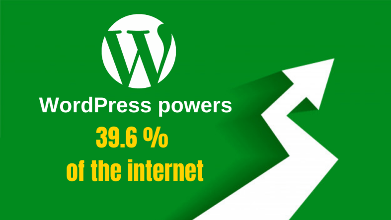 WordPress powers 39.6 % of the internet