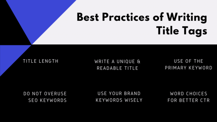 Best Practices of Writing Title Tags