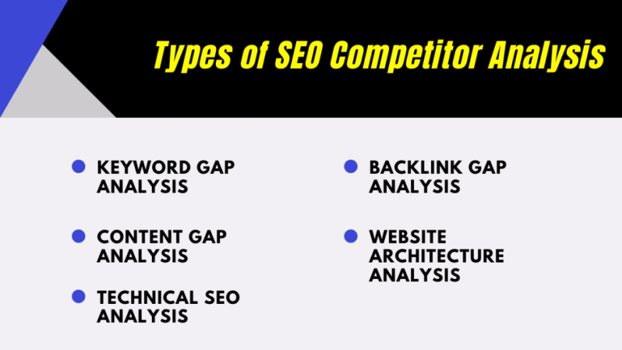 Types of SEO Competitor Analysis