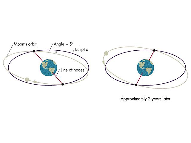 Lecture 1: Introduction to Astronomy 250