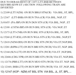 Train Derailed in MP Diversion List Trains Update-3