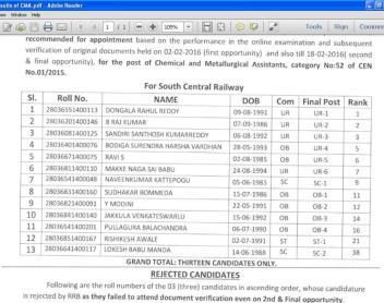 RRB Secundarabad Final Result