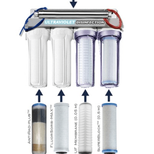 Pure Effect Water Filtration Systems