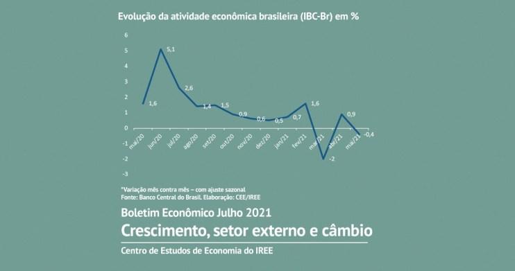 Boletim Mensal de Política Econômica - Julho 2021