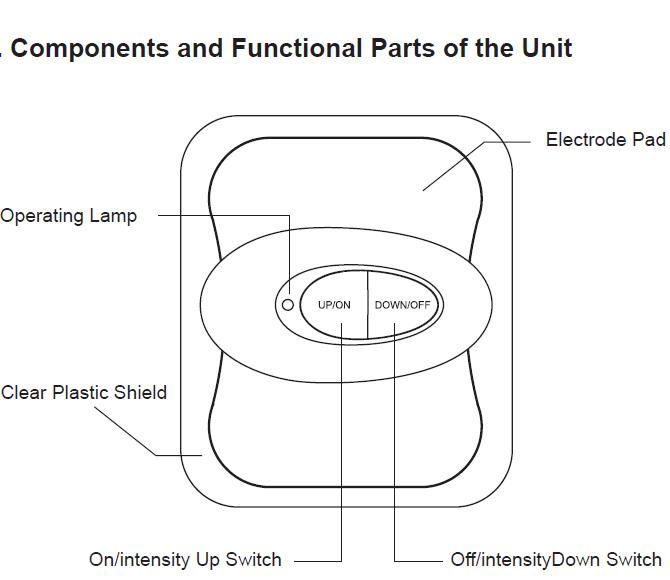 ET-0303 Mini Wireless TENS Unit Components