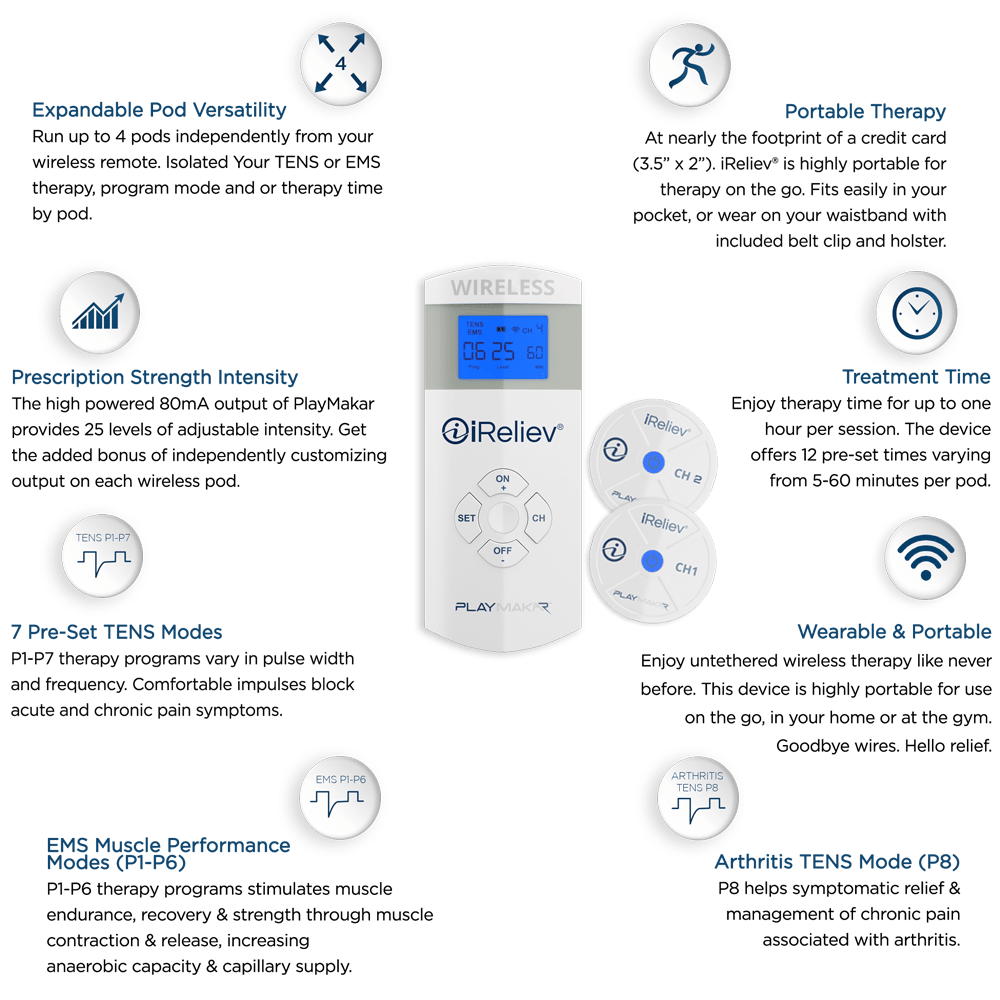 Tens Wired Pain Management System | Ireliev Device Help And Troubleshooting And Operating Manuals