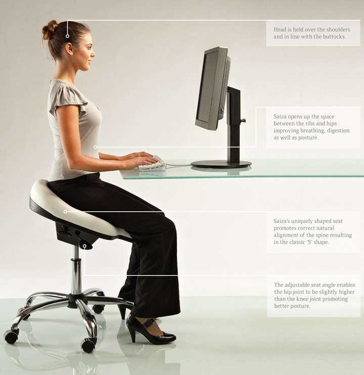 better posture chair covers banquet the perfect ergonomically designed office correct way to sit inspire movement image via saiza