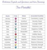 Monthly Birthstone Printable Guide | AllFreeJewelryMaking.com