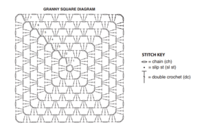 crochet granny square diagram 2000 pontiac grand am engine classic throw allfreecrochet com join with slip stitch sl st to first ch form a ring see the below click enlarge