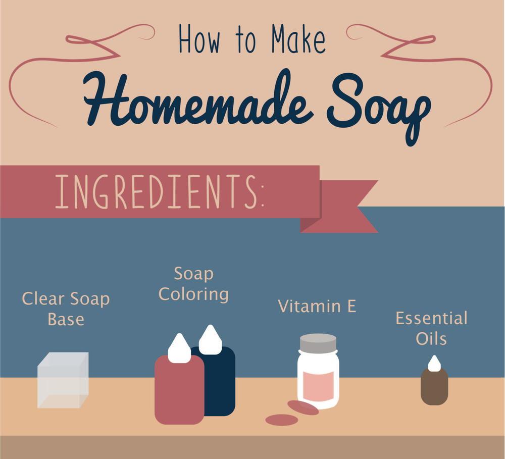 Make Homemade Soap