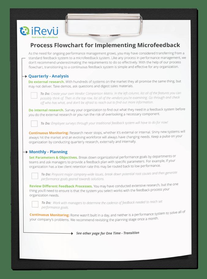 implementing microfeedback printable