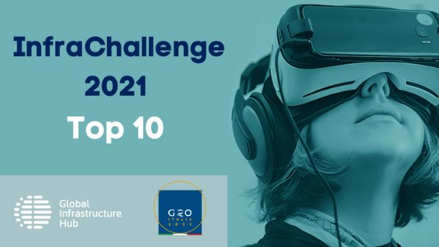 ORIS among the top 10 in the GI Hub InfraChallenge 2021