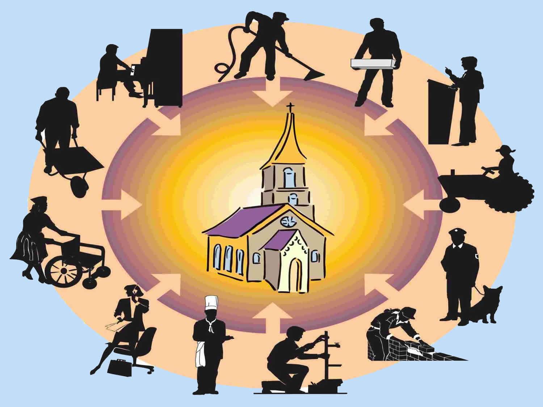 Resultado de imagen de LA IGLESIA COMO CUERPO DE CRISTO. TEXTO 2.-