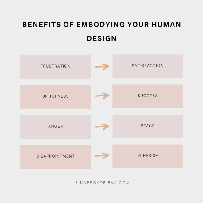 Benefits of embodying your Human Design