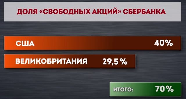 Александр Роджерс: О чём наврал Михалков