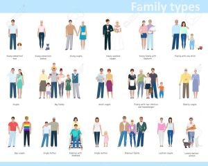 "The purpose of this image is to show the many different family forms that not everyone may classify as a ""family"""