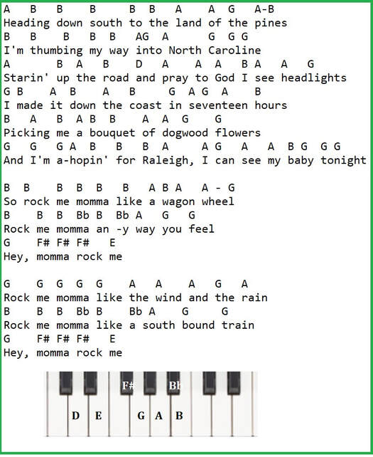 Easy Piano Letter Notes : piano, letter, notes, Wagon, Wheel, Whistle, Notes, Version, Irish, Songs