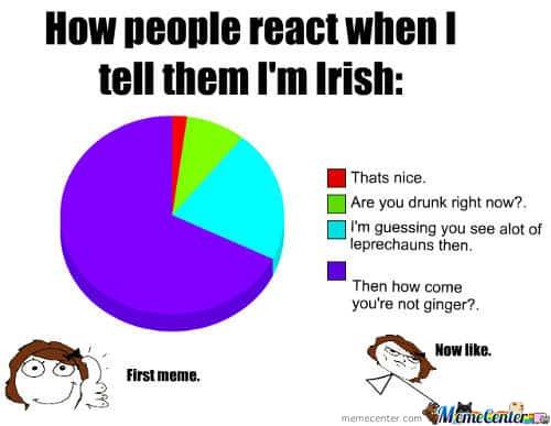 Tell Them You're Irish